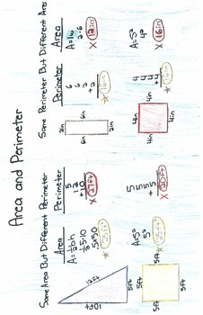 Area & Perimeter Project with Rubric and Example