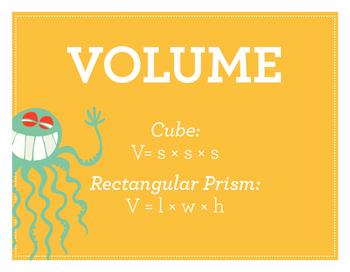 Image result for volume formula poster