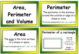 Area, Perimeter and Volume Poster Display Pack