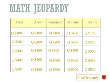 Interactive Area, Perimeter and Volume Jeopardy Game