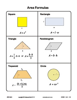 Area, Surface Area, Lateral Area and Volume Reference Guide