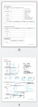 Area, Surface Area, & Volume Formulas - Graphic Organizer