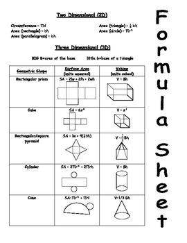 area surface area and volume formula sheet by mathteachercoffey. Black Bedroom Furniture Sets. Home Design Ideas