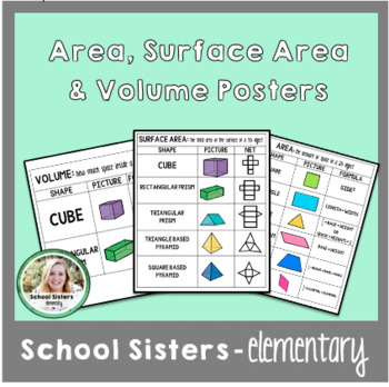 Area, Surface Area, and Volume Reference Posters