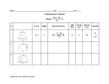 Area: Trapezoids using Tabular Graphic Organizer