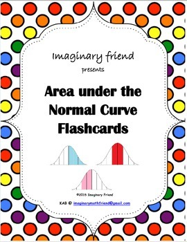 Area Under the Normal Curve Flashcards