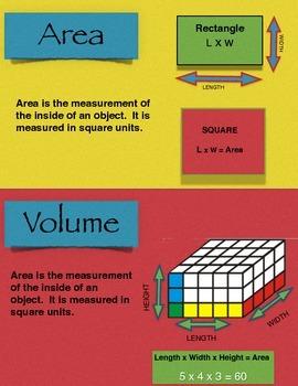 Area, Volume, Perimeter