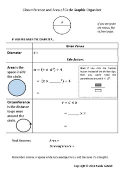 Area and Circumference of a Circle Graphic Organizer