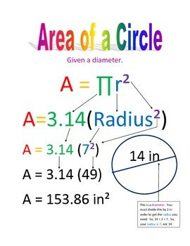 Area and Circumference of a Circle Posters