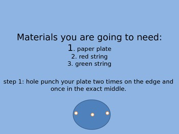Area and Circumference paper plate activity
