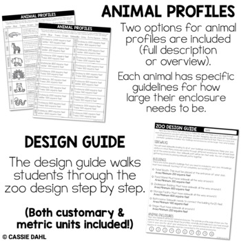 Zoo Design: Area and Perimeter (Print & Digital)   Distance Learning