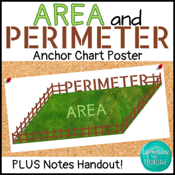 Area and Perimeter Anchor Chart Poster