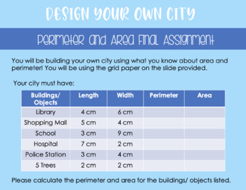 Area and Perimeter Design Your Own City Assignment