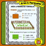 Area and Perimeter Visual Reference Sheet