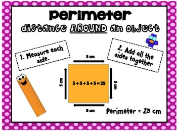 Area and Perimeter Poster for the Classroom! (Updated)