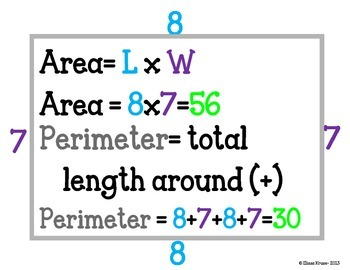 Area and Perimeter Posters with Examples for Rectangles and Triangles