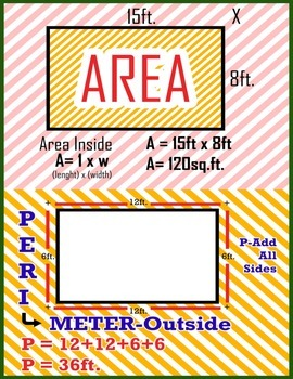 Area and Perimeter = Poster/Anchor Chart with Cards for Students