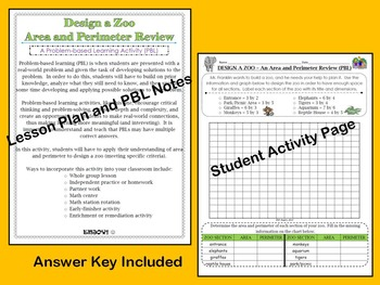 Area and Perimeter Review - Design a Zoo Problem-based Learning Activity