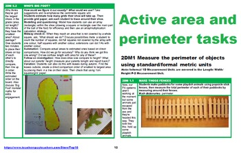 Area and Perimeter Unit Plan with 30+ Lessons for Grades 3 4 5 & 6