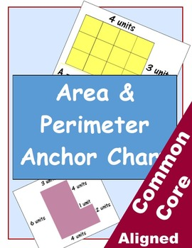 Area and Perimeter Wall Chart