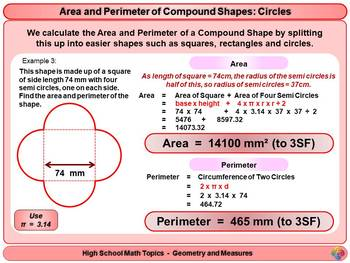 Area and Perimeter of Compound Shapes (Circles) for High School Math