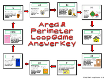 Area and Perimeter of Squares, Rectangles, inc. Missing Dimensions - Loop Game