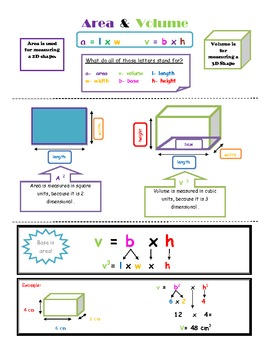 Area and Volume Poster