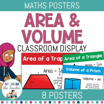 Area and Volume Posters.