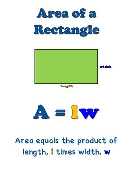 Area and Volume Posters for Middle Grades Math