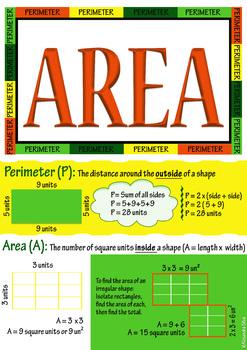 Area and perimeter display - Great display!
