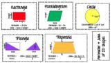 Area and perimeter formula notes