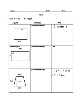 Area and perimeter of a triangle, parallelogram, and trape