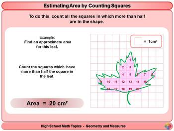 Area by Counting Squares for High School Math