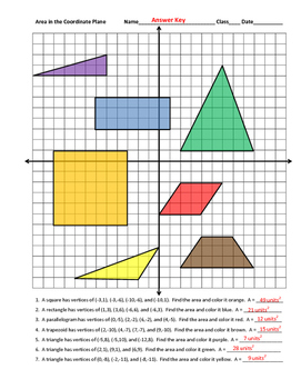 Area in the Coordinate Plane