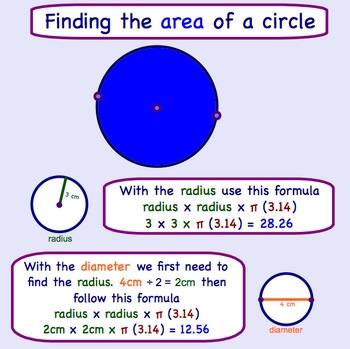 Area of Circle Smartboard Lesson