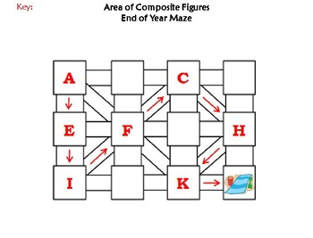 Area of Composite Figures Activity: End of Year/ Summer Math Maze