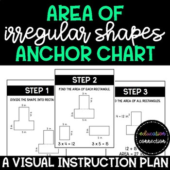 Area of irregular shapes anchor chart by education connection tpt ccuart Choice Image