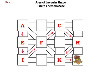 Area of Irregular Shapes Game: Pirate Themed Math Maze