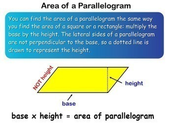 Area of Parallelograms and Irregular Composite Figures Smartboard Lesson
