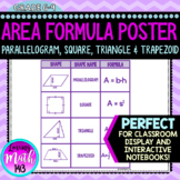 Area of Polygon Formulas Anchor Chart Poster