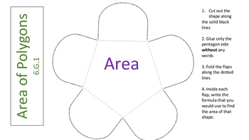 Area of Polygons Interactive