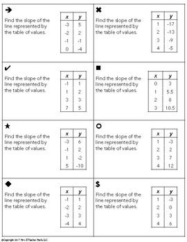 Calculating Slope Sum Em Activity