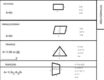 Area of Rectangles, Parallelograms, Triangles, and Trapezoids editable foldable