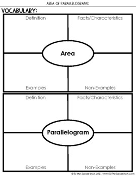 Area of Rectangles and Parallelograms Notes