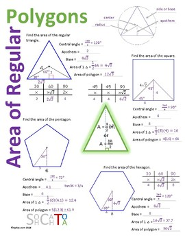 Area of Regular Polygons Doodle Notes