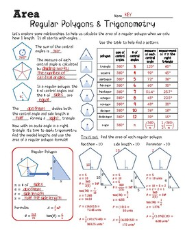 Area of Regular Polygons & Trigonometry
