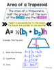 Area of Trapezoid Notes