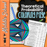 THEORETICAL PROBABILITY MATH COLOR BY NUMBER, QUIZ