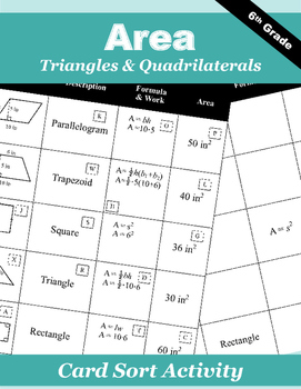 Area of Triangles & Quadrilaterals Card Sort Activity