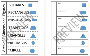 Area of Two-Dimensional Figures Foldable